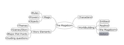 exemplos de mapas mentais